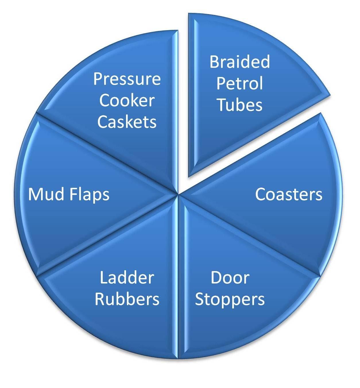 Petrol Tubes